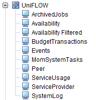 admin | IBM Tivoli & Web Development Technical Blog | Page 2